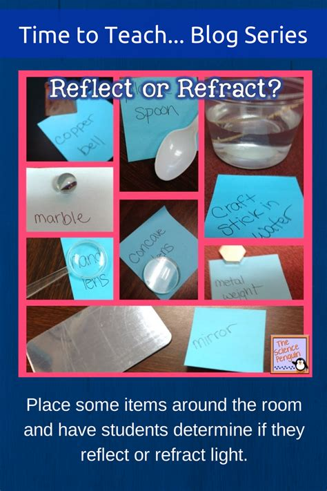 Time to Teach Reflection and Refraction of Light — The