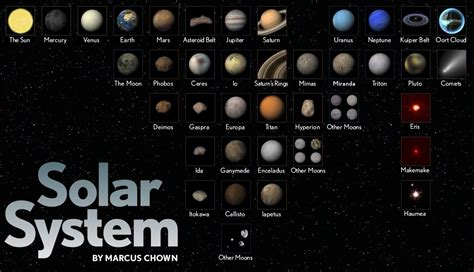 Every Other Planetary Moon Has a Name, So Why Is Earth's