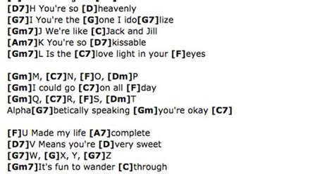 The Alphabet Love Song (A You're Adorable) Ukulele Chords
